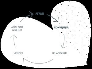 grafico_inbound_marketing